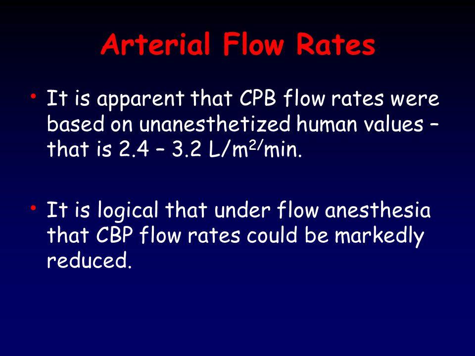 Comparison of  PCO 2 versus Temperature and Flow Rate 1.7 L/m 2 1.9 L/m 2 HGB = 8 g/dl Art.