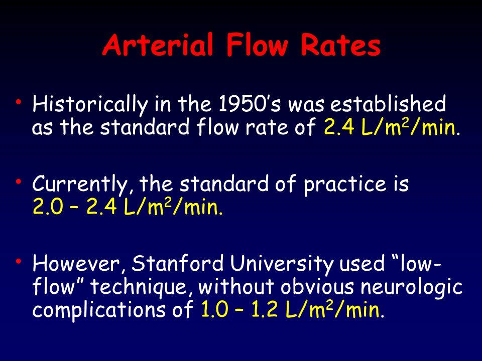 Comparison of SvO 2 versus Temperature and Flow Rate 1.7 L/m 2 1.9 L/m 2 HGB = 8 g/dl Art.