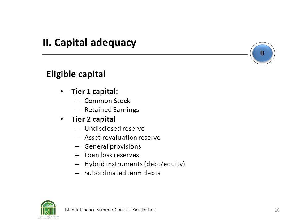 Islamic Finance Summer Course - Kazakhstan 10 B B II. Capital adequacy Eligible capital Tier 1 capital: – Common Stock – Retained Earnings Tier 2 capi