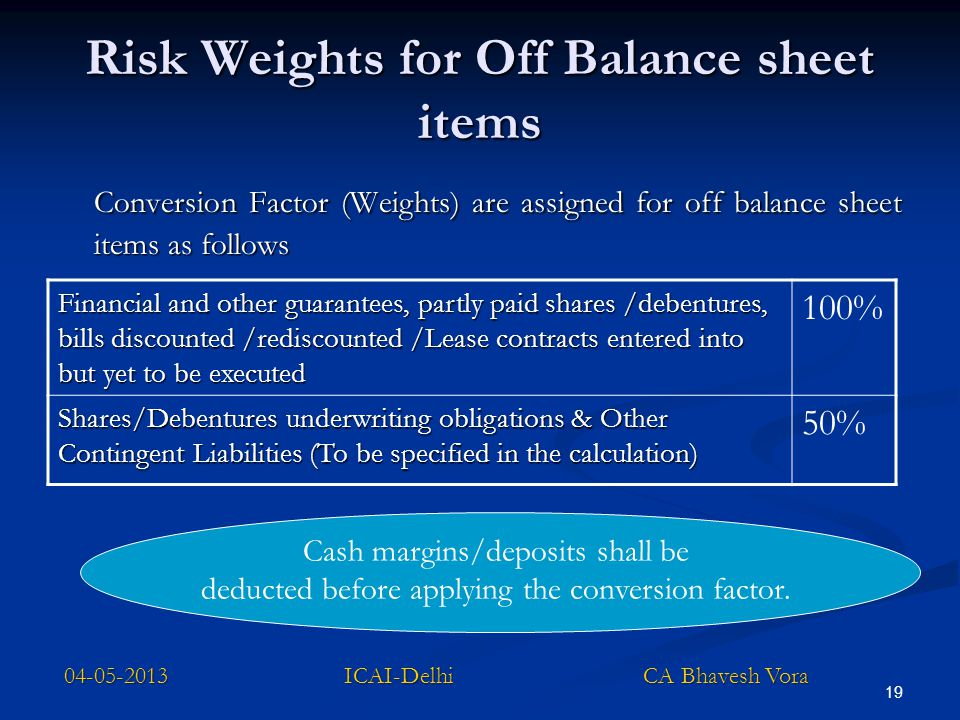 19 Risk Weights for Off Balance sheet items Conversion Factor (Weights) are assigned for off balance sheet items as follows Cash margins/deposits shal