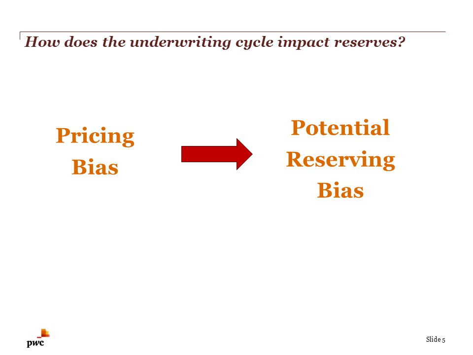 Slide 5 How does the underwriting cycle impact reserves? Pricing Bias Potential Reserving Bias