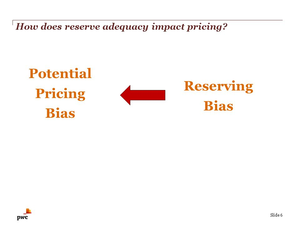 Slide 6 How does reserve adequacy impact pricing? Reserving Bias Potential Pricing Bias