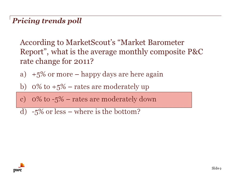 Slide 9 Pricing trends poll According to MarketScout's Market Barometer Report , what is the average monthly composite P&C rate change for 2011.