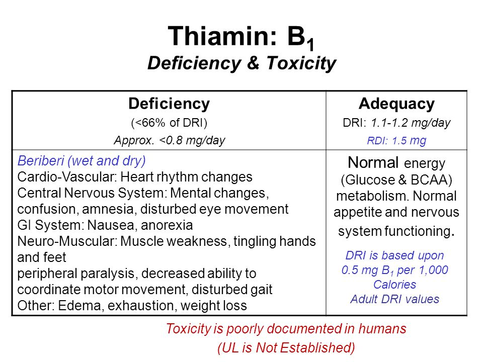 Thiamin: B 1 Deficiency & Toxicity Deficiency (<66% of DRI) Approx. <0.8 mg/day Adequacy DRI: 1.1-1.2 mg/day RDI: 1.5 mg Beriberi (wet and dry) Cardio