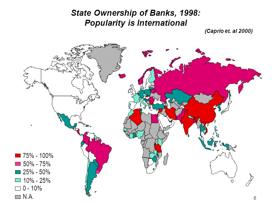6 State Ownership of Banks, 1998: Popularity is International (Caprio et.