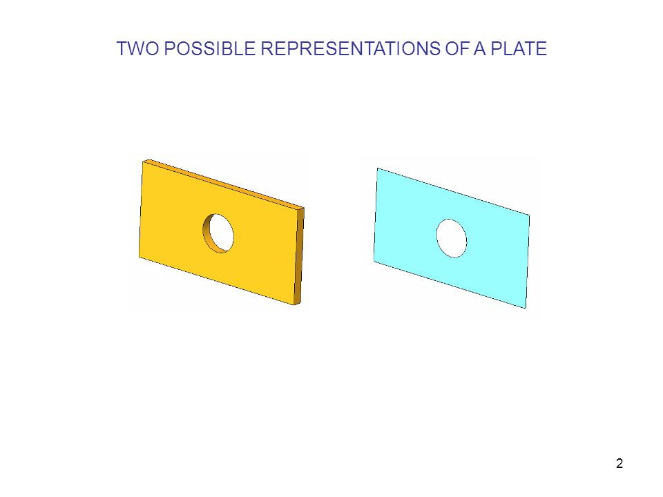 2 TWO POSSIBLE REPRESENTATIONS OF A PLATE