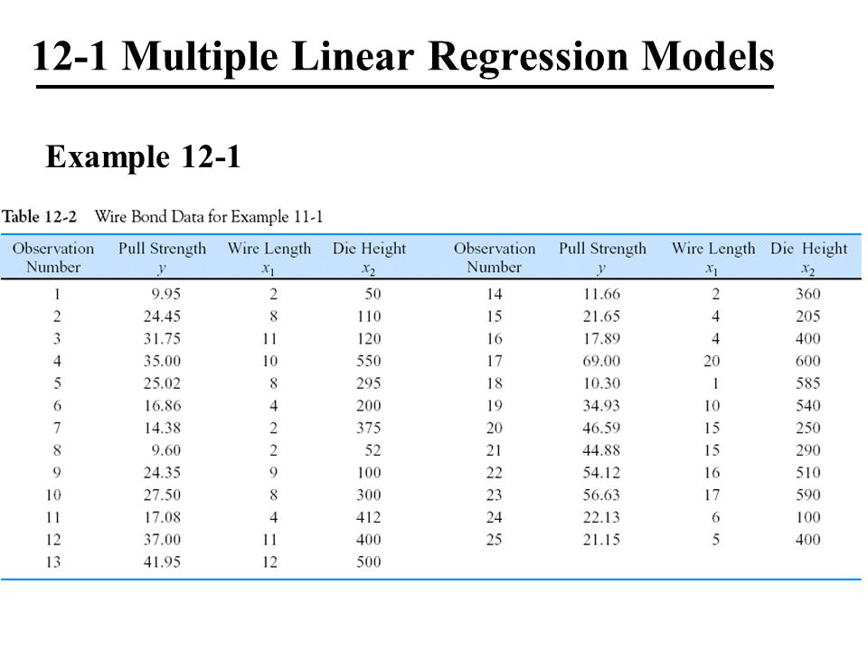 12-1 Multiple Linear Regression Models Example 12-1