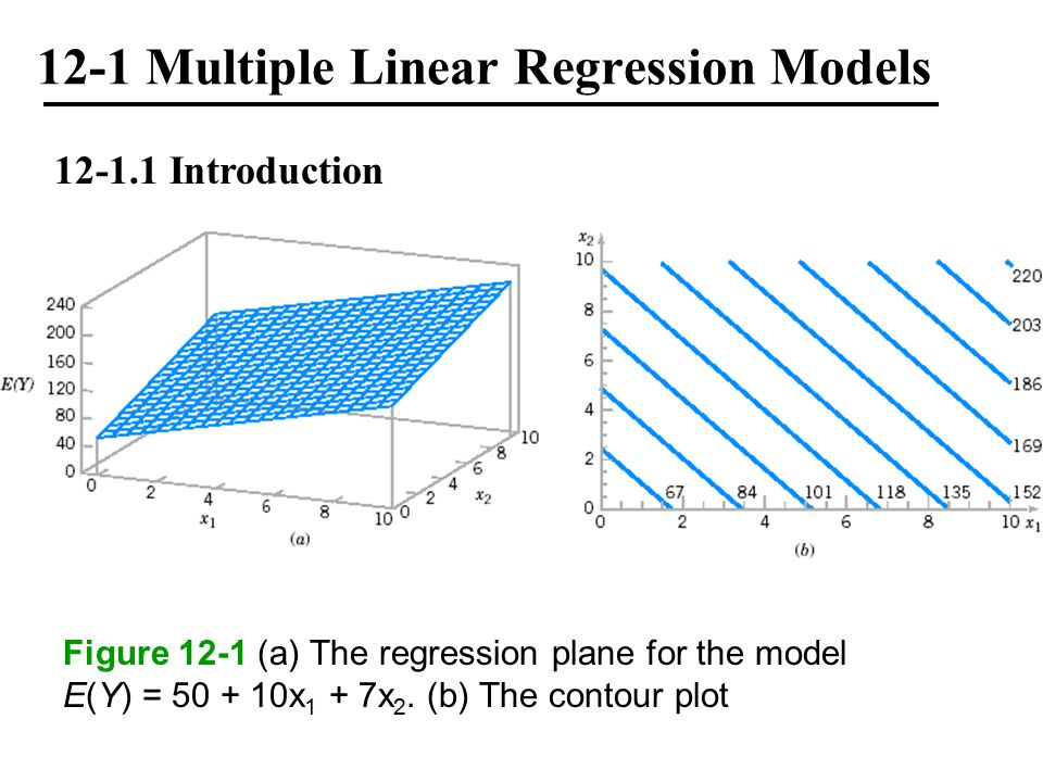 12-6 Aspects of Multiple Regression Modeling 12-6.3 Selection of Variables and Model Building All Possible Regressions – Example 12-13