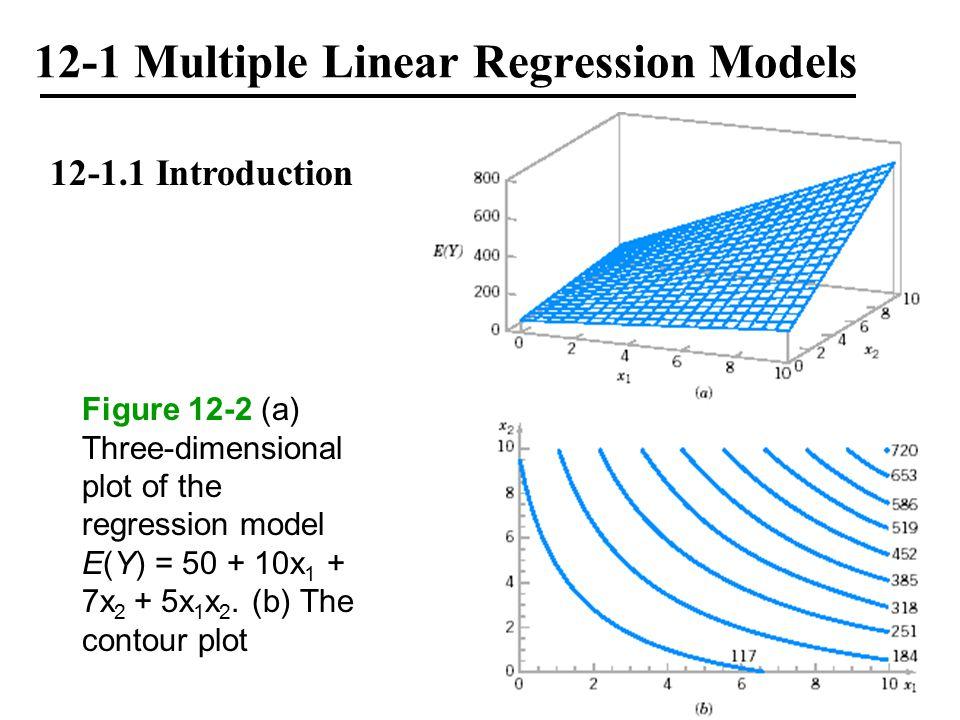 12-1 Multiple Linear Regression Models Figure 12-3 (a) Three-dimensional plot of the regression model E(Y) = 800 + 10x 1 + 7x 2 – 8.5x 1 2 – 5x 2 2 + 4x 1 x 2.