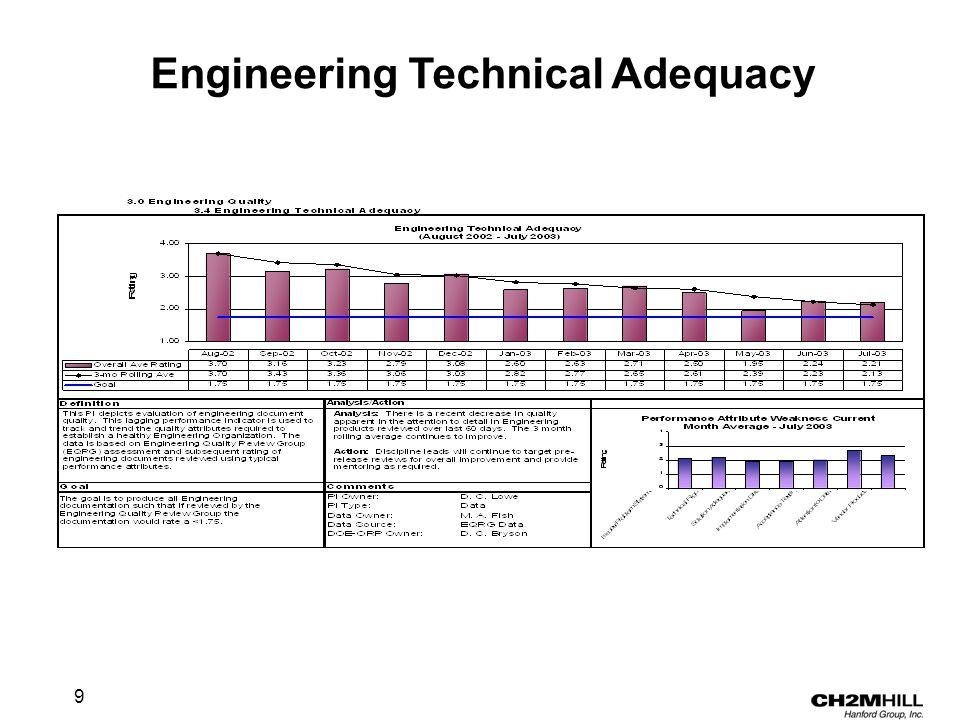 9 Engineering Technical Adequacy