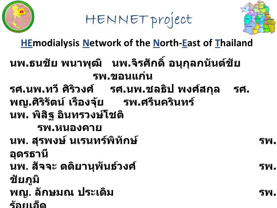 HENNET project HEmodialysis Network of the North-East of Thailand นพ. ธนชัย พนาพุฒิ นพ. จิรศักดิ์ อนุกุลกนันต์ชัย รพ. ขอนแก่น รศ. นพ. ทวี ศิริวงศ์ รศ.