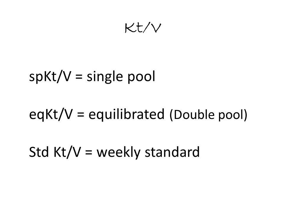 spKt/V = single pool eqKt/V = equilibrated (Double pool) Std Kt/V = weekly standard Kt/V