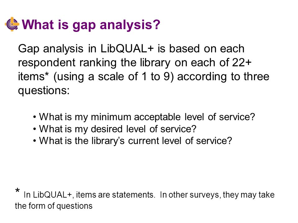 What is gap analysis.Means scores are calculated using these individual responses.