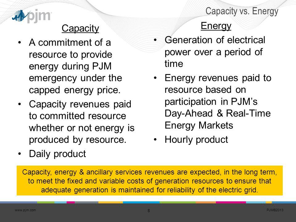 PJM©2013 19 www.pjm.com PJM Market – Average Power Generation Emissions Pounds Per MWh of Electricity Produced