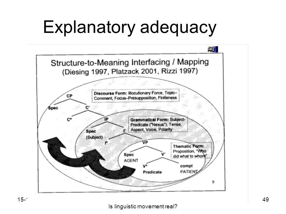 15-12-2004Ole Togeby: Is linguistic movement real? 49 Explanatory adequacy