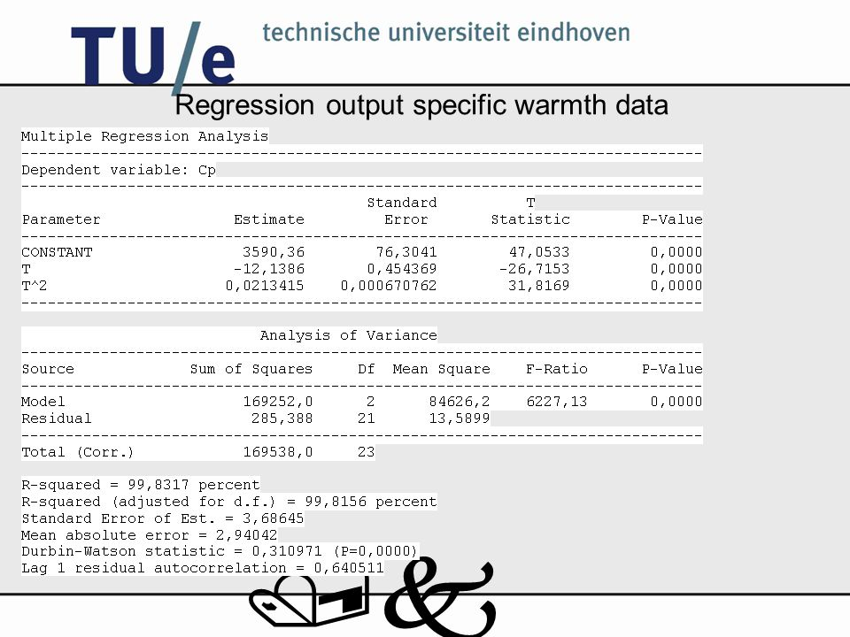 /k Regression output specific warmth data