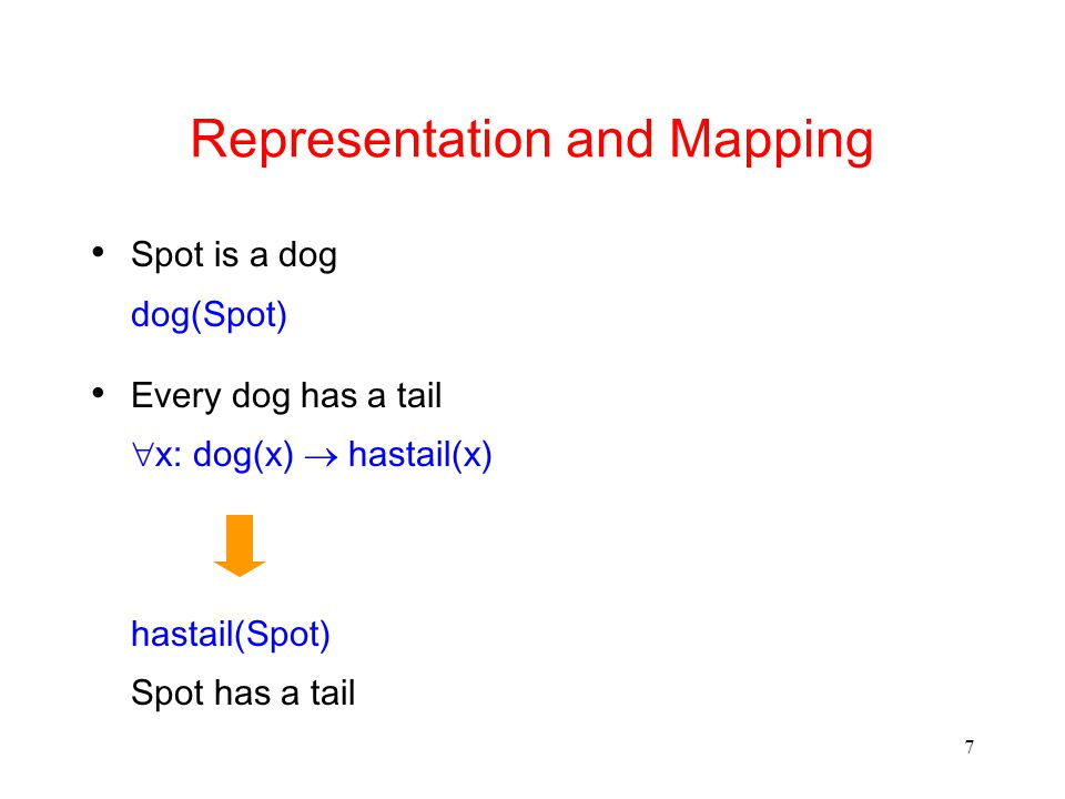 7 Representation and Mapping Spot is a dog dog(Spot) Every dog has a tail  x: dog(x)  hastail(x) hastail(Spot) Spot has a tail