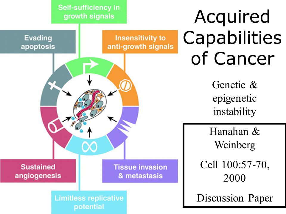 Acquired Capabilities of Cancer Genetic & epigenetic instability Hanahan & Weinberg Cell 100:57-70, 2000 Discussion Paper