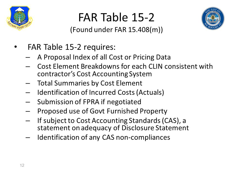 FAR Table 15-2 (Found under FAR 15.408(m)) FAR Table 15-2 requires: – A Proposal Index of all Cost or Pricing Data – Cost Element Breakdowns for each
