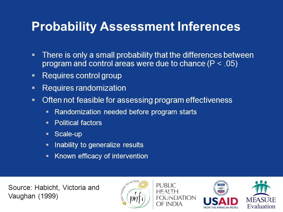 Probability Assessment Inferences  There is only a small probability that the differences between program and control areas were due to chance (P <.05)  Requires control group  Requires randomization  Often not feasible for assessing program effectiveness  Randomization needed before program starts  Political factors  Scale-up  Inability to generalize results  Known efficacy of intervention Source: Habicht, Victora and Vaughan (1999) Source: Habicht, Victoria and Vaughan (1999)