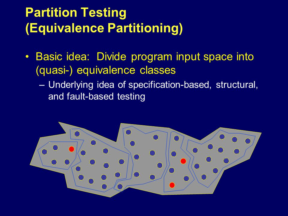 Partition Testing (Equivalence Partitioning) Basic idea: Divide program input space into (quasi-) equivalence classes –Underlying idea of specification-based, structural, and fault-based testing
