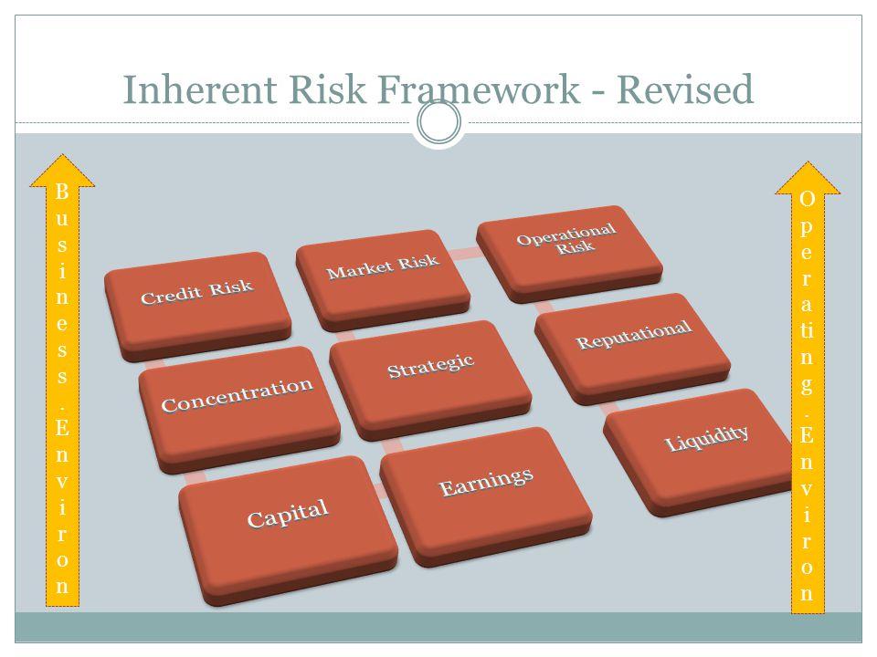 Inherent Risk Framework - Revised Business.EnvironBusiness.Environ O p e r a ti n g. E n v i r o n