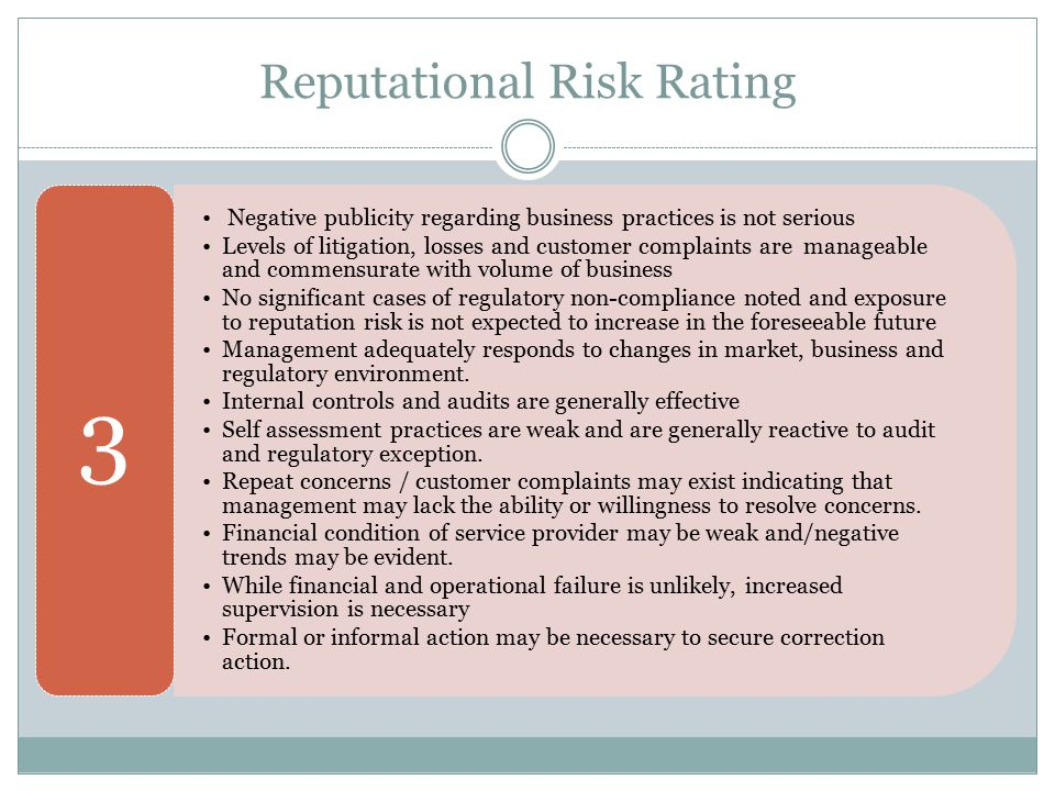 Reputational Risk Rating Negative publicity regarding business practices is not serious Levels of litigation, losses and customer complaints are manag