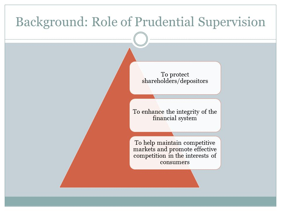 Background: Role of Prudential Supervision To protect shareholders/depositors To enhance the integrity of the financial system To help maintain compet