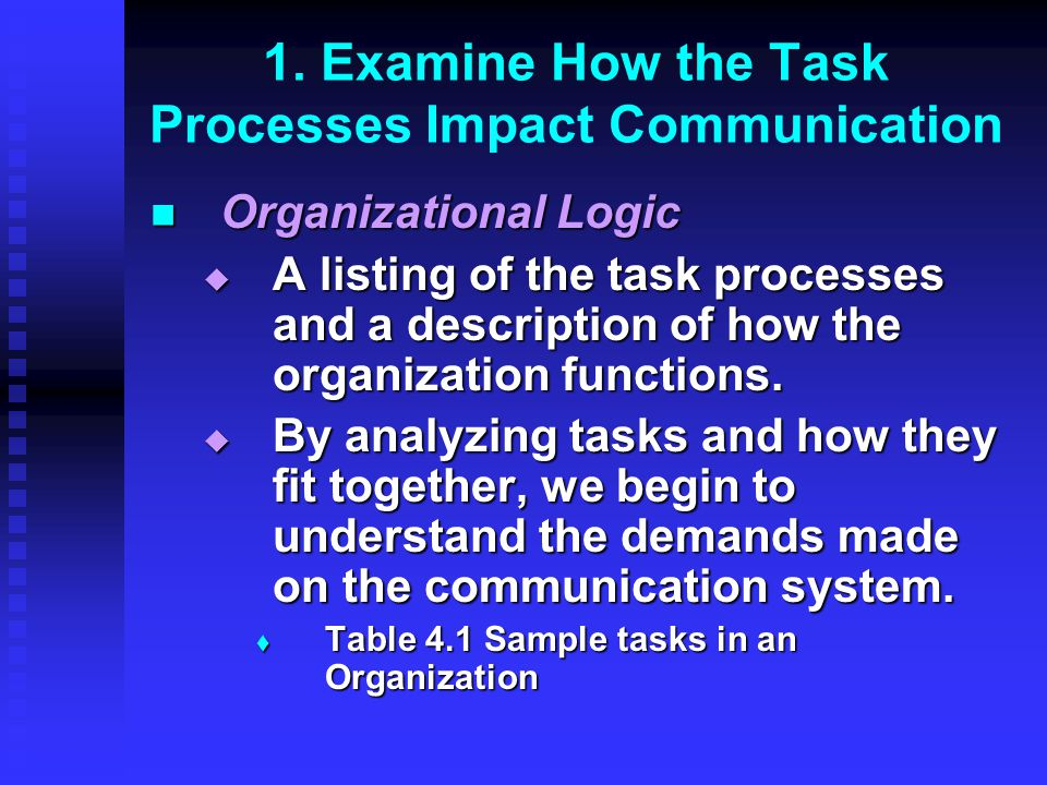 1. Examine How the Task Processes Impact Communication Organizational Logic Organizational Logic  A listing of the task processes and a description o