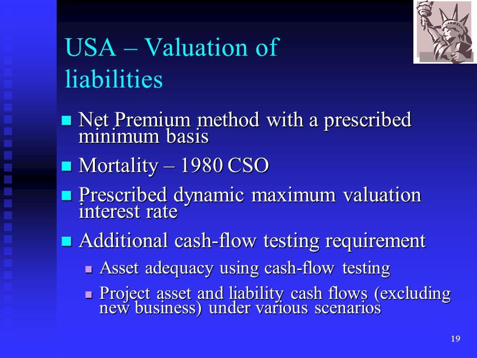 19 USA – Valuation of liabilities Net Premium method with a prescribed minimum basis Net Premium method with a prescribed minimum basis Mortality – 19
