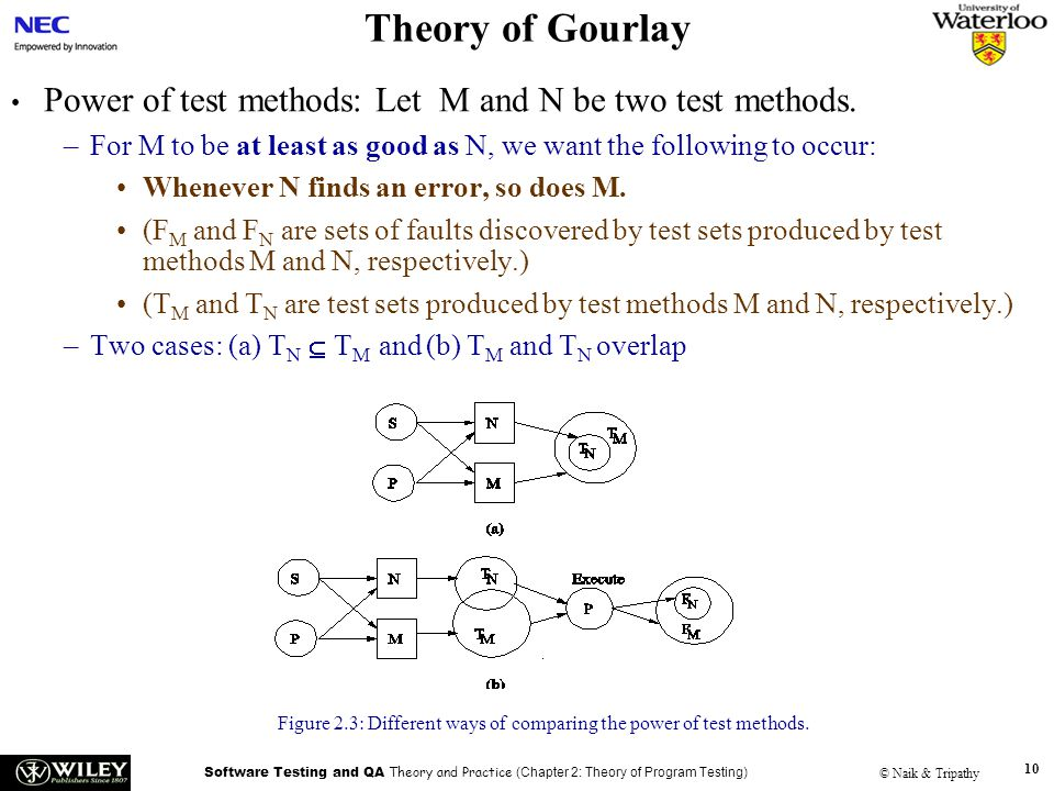 Software Testing and QA Theory and Practice (Chapter 2: Theory of Program Testing) © Naik & Tripathy 10 Theory of Gourlay Power of test methods: Let M and N be two test methods.