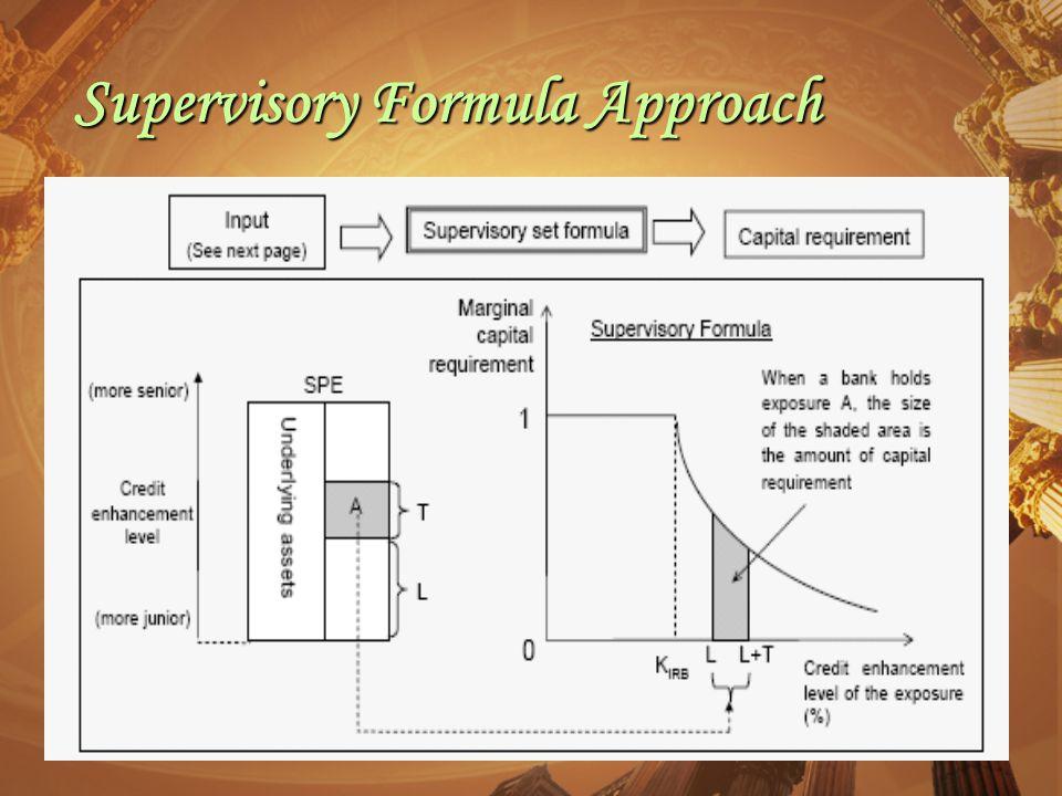 28 Supervisory Formula Approach