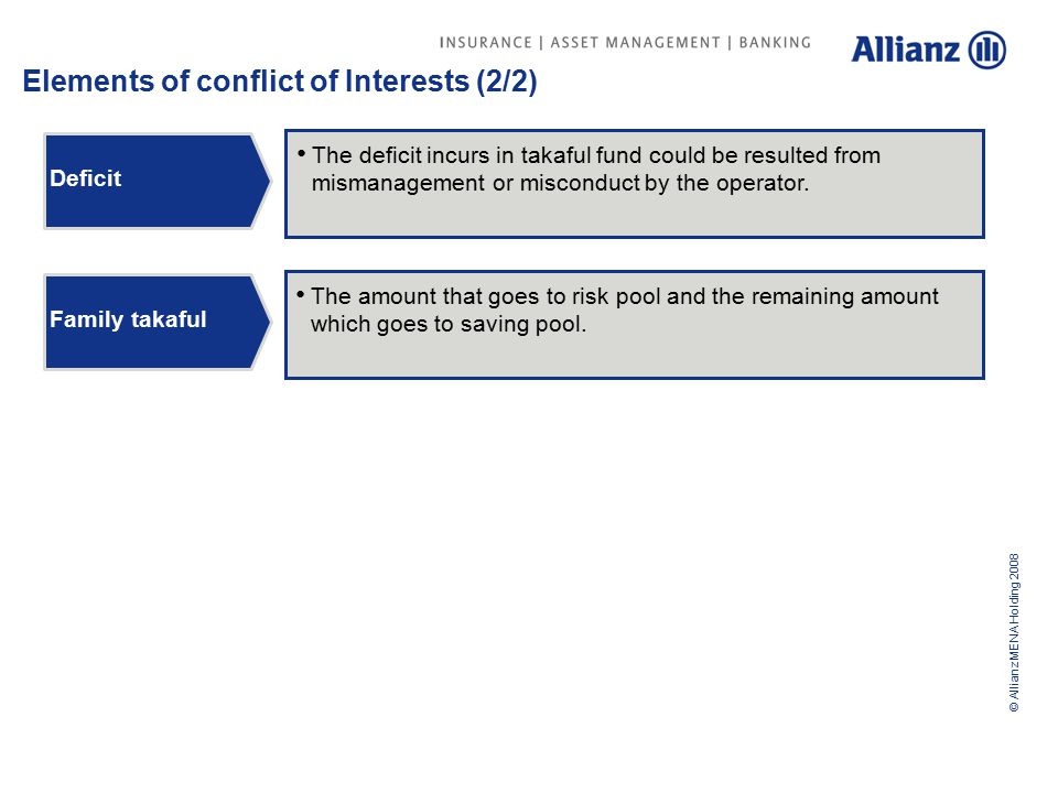 © Allianz MENA Holding 2008 Deficit The deficit incurs in takaful fund could be resulted from mismanagement or misconduct by the operator.