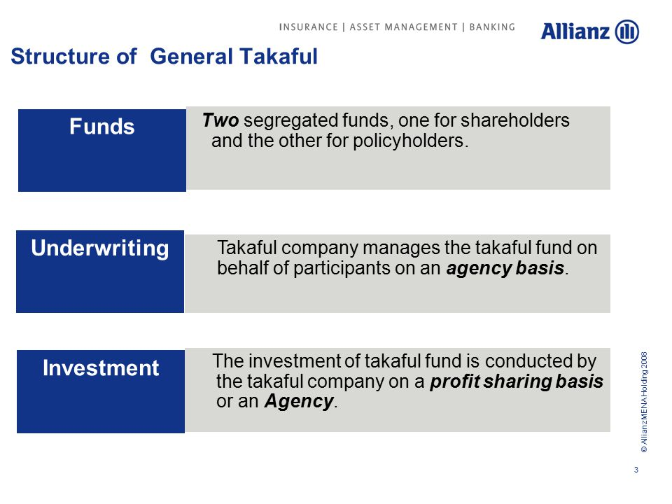 © Allianz MENA Holding 2008 4 Contributions (premiums) Participants Fund Investment Profit Retakaful Claims Operating Expenses Surplus Reserves Dividends Shareholders Fund Wakalah (Agency) Fee Investment Profit Share Surplus Share Shareholders fund investment Operating Expenses Profit