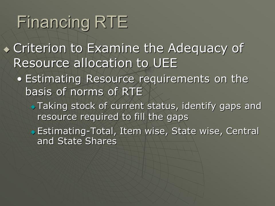 Financing RTE  Some estimates Rs.