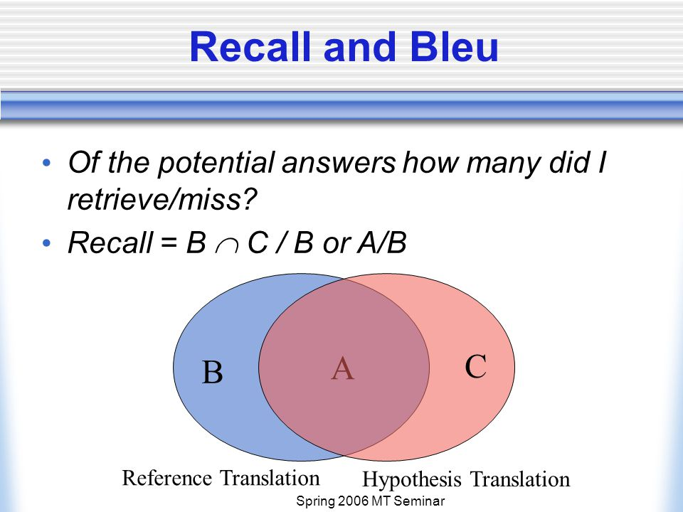 Spring 2006 MT Seminar Recall and Bleu Of the potential answers how many did I retrieve/miss.