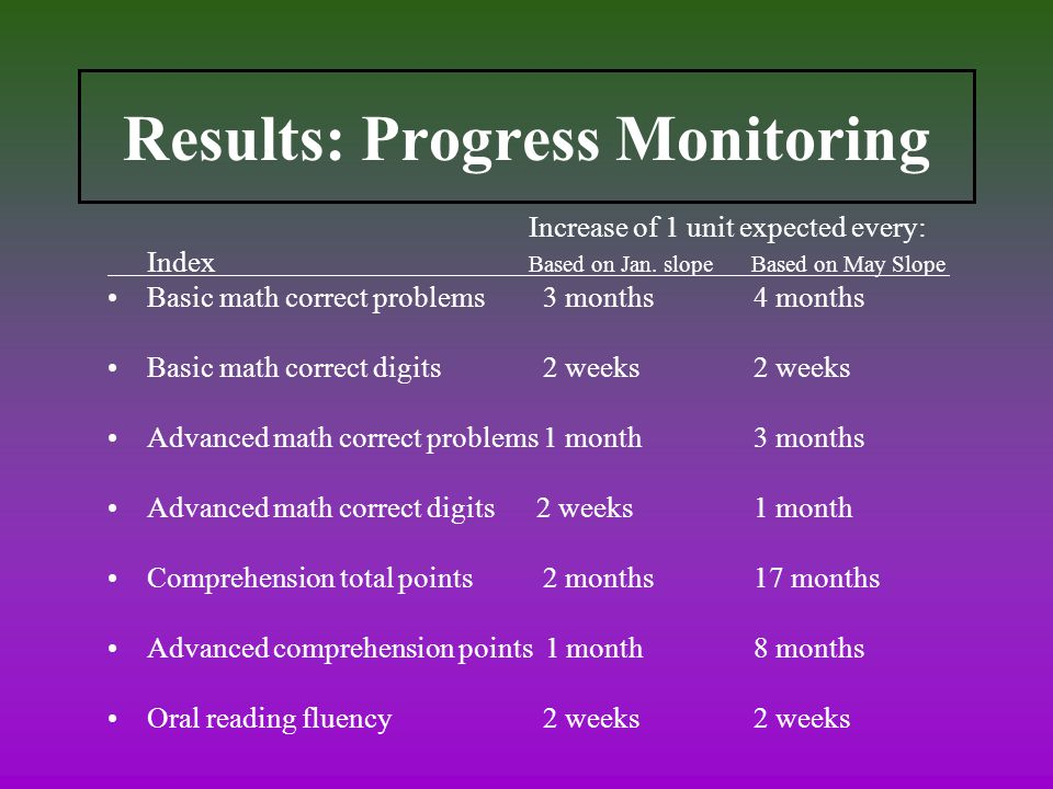 Results: Progress Monitoring Increase of 1 unit expected every: Index Based on Jan.