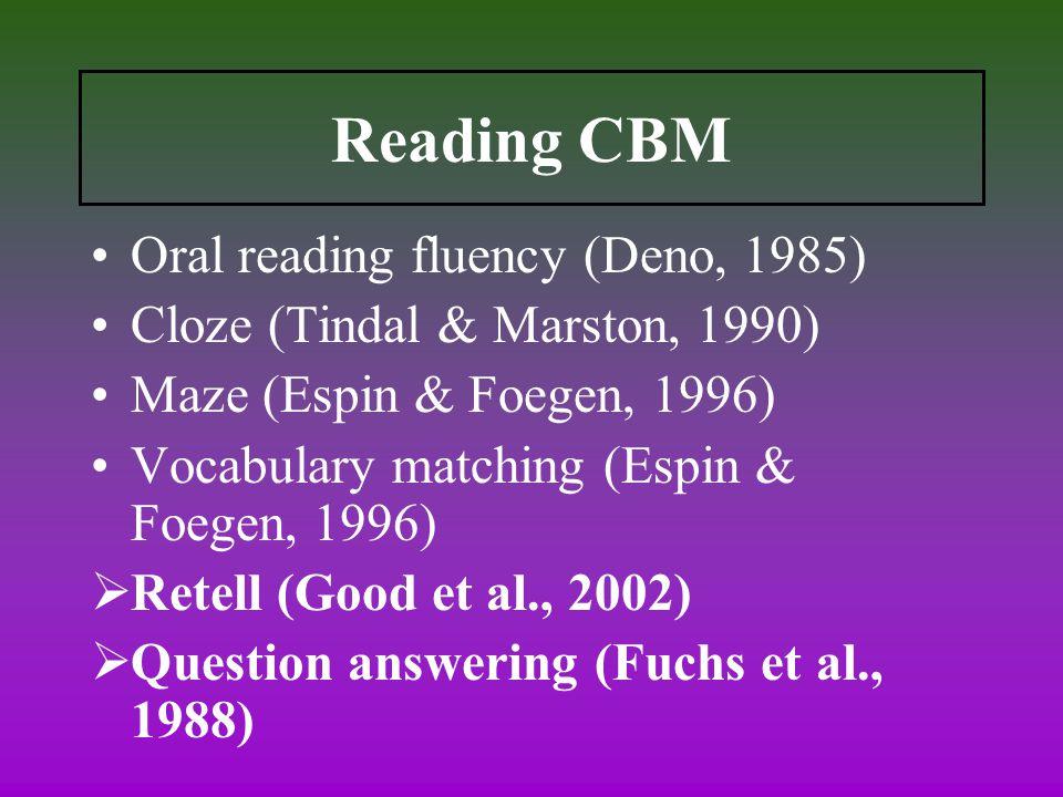 Math CBM Multiple digit computation and word problems (Foegen & Deno, 2001) Conceptual word problems (Helwig et al., 2002)  Single or multi-skill basic fact probes (Thurber et al., 2002)