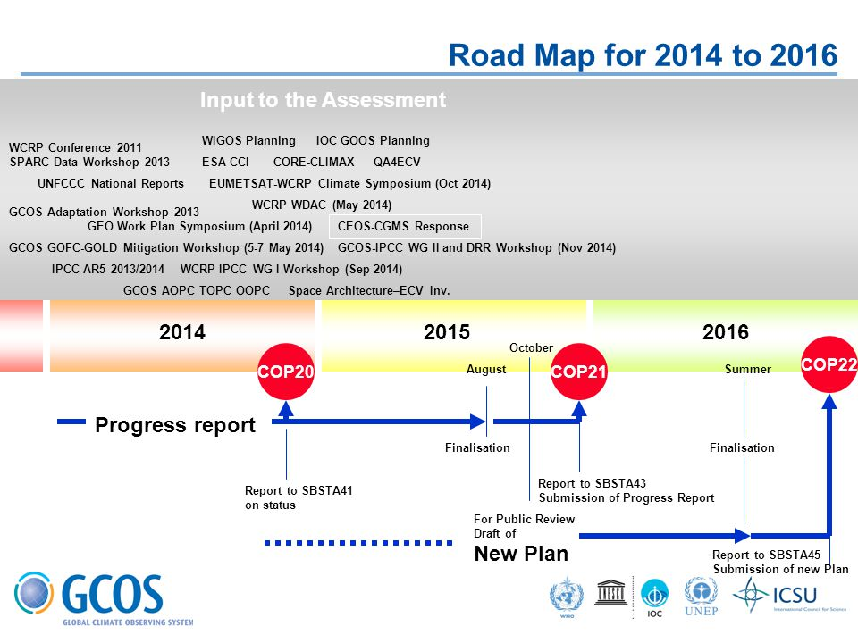 Road Map for 2014 to 2016 WCRP Conference 2011 Progress report 201420152016 COP21 COP22 COP20 New Plan August October For Public Review Draft of Finalisation Summer Finalisation SPARC Data Workshop 2013 IPCC AR5 2013/2014 UNFCCC National Reports GCOS AOPC TOPC OOPC GEO Work Plan Symposium (April 2014) WIGOS PlanningIOC GOOS Planning Space Architecture–ECV Inv.