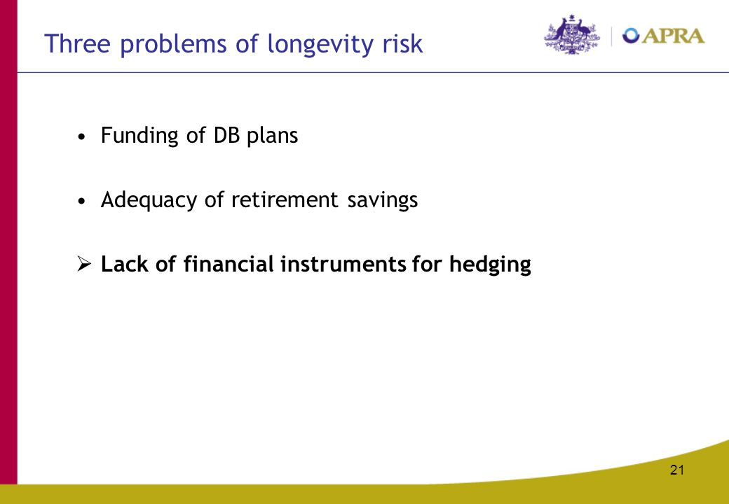21 Three problems of longevity risk Funding of DB plans Adequacy of retirement savings  Lack of financial instruments for hedging