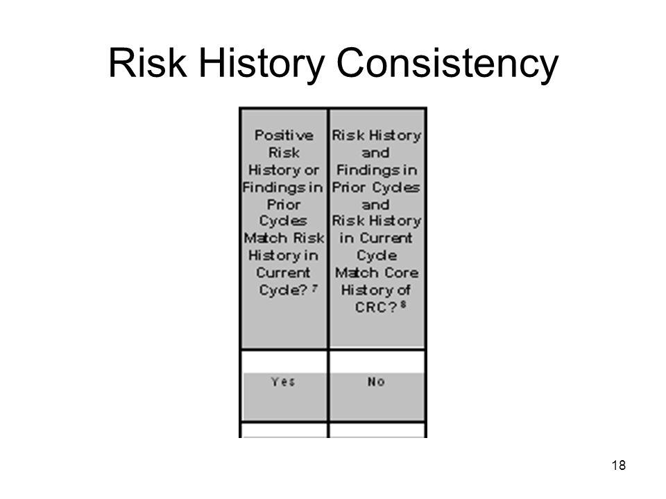 18 Risk History Consistency