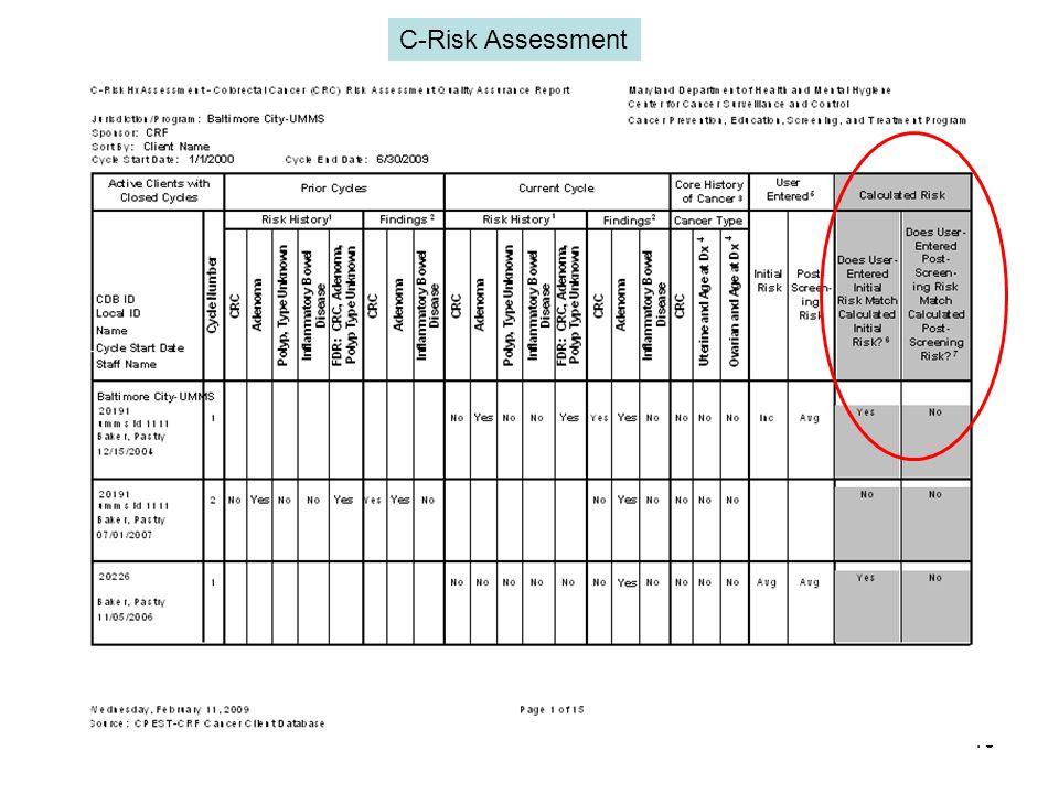 19 C-Risk Assessment