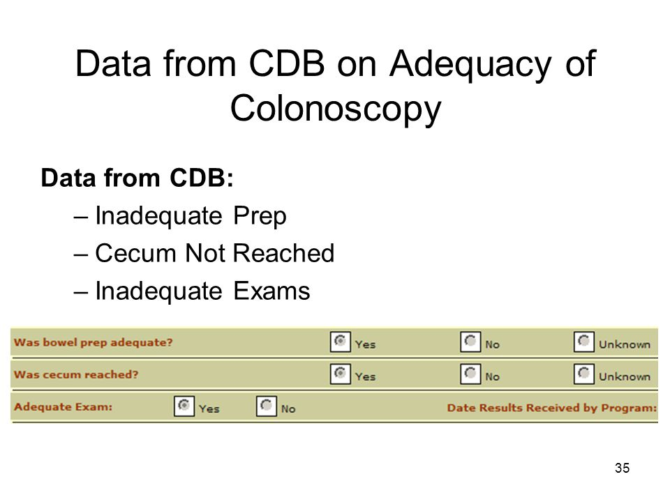 35 Data from CDB on Adequacy of Colonoscopy Data from CDB: –Inadequate Prep –Cecum Not Reached –Inadequate Exams
