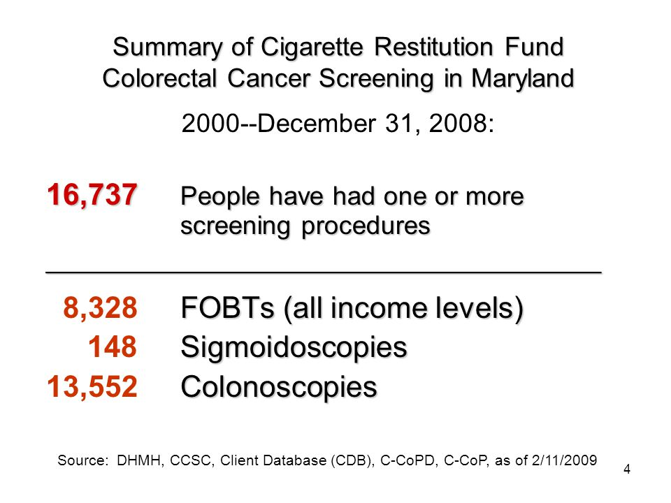4 Summary of Cigarette Restitution Fund Colorectal Cancer Screening in Maryland 2000--December 31, 2008: 16,737 People have had one or more screening procedures ______________________________________ FOBTs (all income levels) 8,328FOBTs (all income levels) Sigmoidoscopies 148Sigmoidoscopies Colonoscopies 13,552Colonoscopies Source: DHMH, CCSC, Client Database (CDB), C-CoPD, C-CoP, as of 2/11/2009