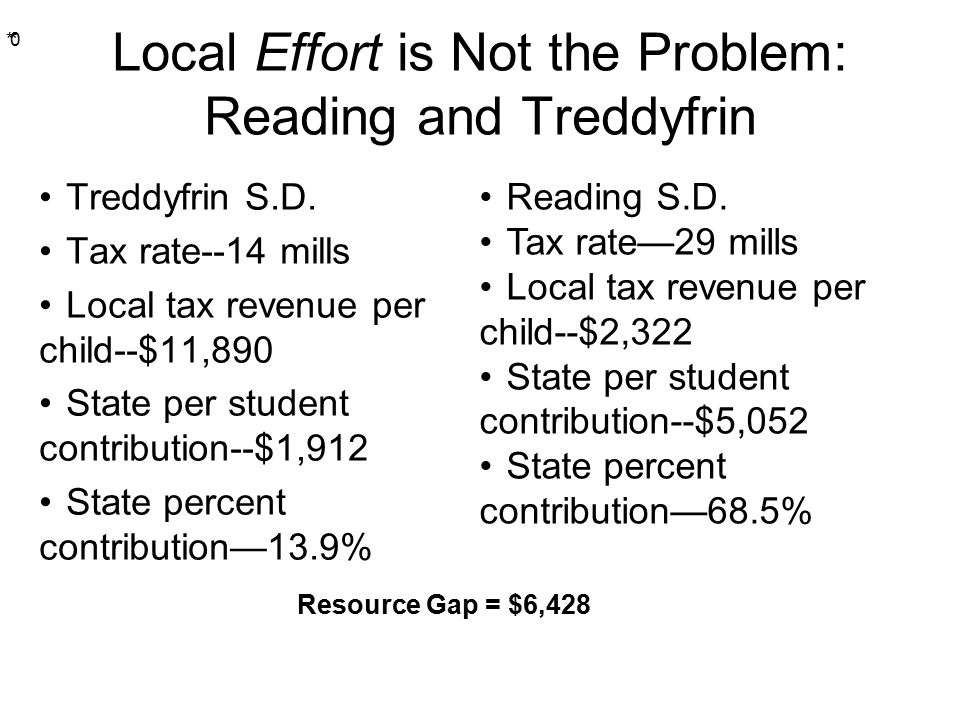 * * 0 Local Effort is Not the Problem: Reading and Treddyfrin Treddyfrin S.D.