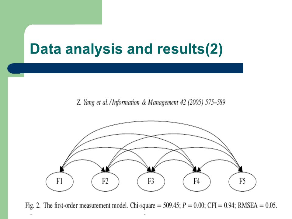 Data analysis and results(2)