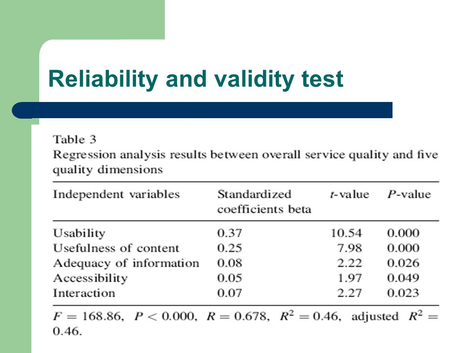 Reliability and validity test