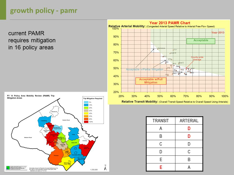 current PAMR requires mitigation in 16 policy areas growth policy - pamr TRANSITARTERIAL AD BD CD DC EB EA