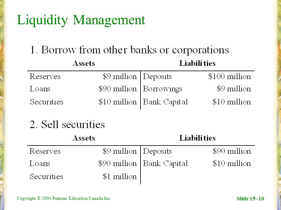 Copyright © 2004 Pearson Education Canada Inc. Slide 15–10 Liquidity Management