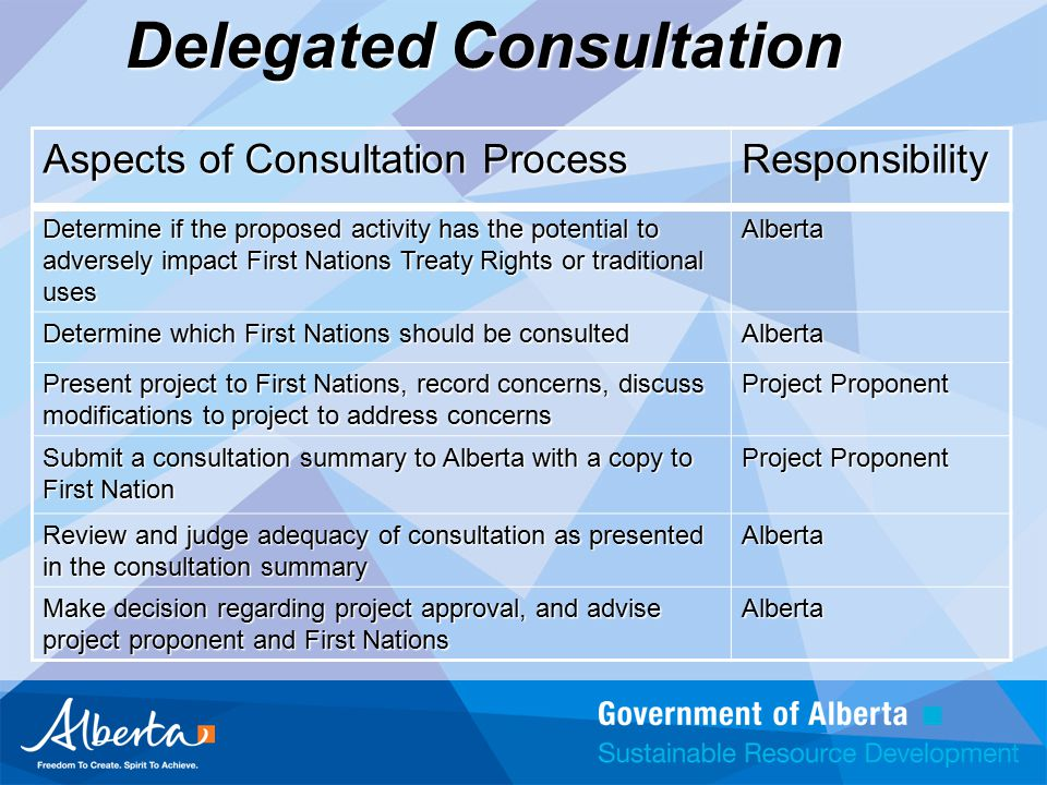 Delegated Consultation Aspects of Consultation Process Responsibility Determine if the proposed activity has the potential to adversely impact First Nations Treaty Rights or traditional uses Alberta Determine which First Nations should be consulted Alberta Present project to First Nations, record concerns, discuss modifications to project to address concerns Project Proponent Submit a consultation summary to Alberta with a copy to First Nation Project Proponent Review and judge adequacy of consultation as presented in the consultation summary Alberta Make decision regarding project approval, and advise project proponent and First Nations Alberta